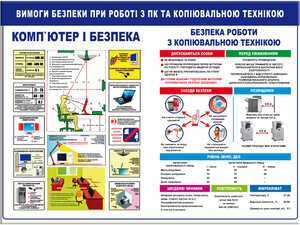 Стенд Вимоги безпеки при роботі з ПК та копіювальною технікою